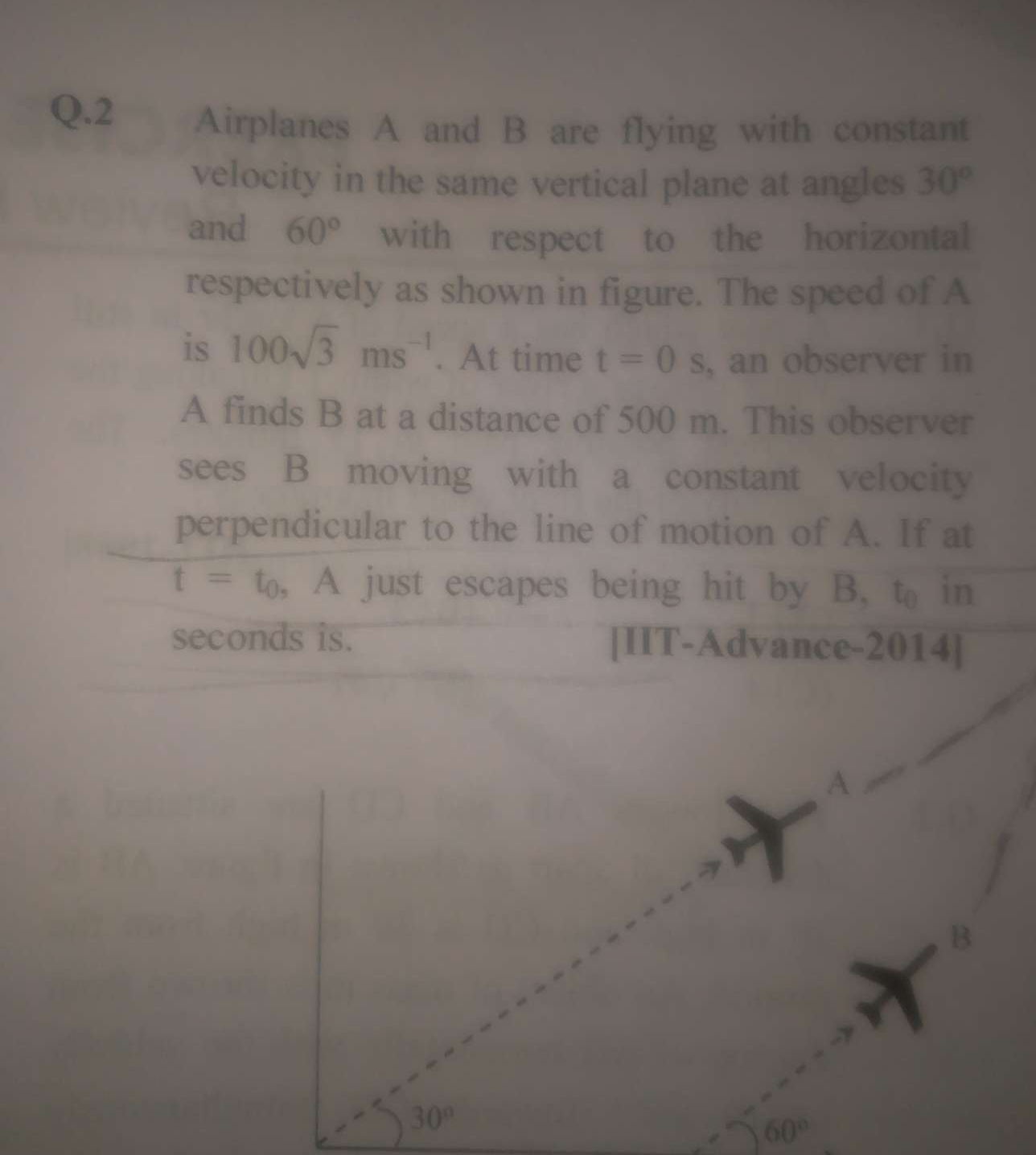 Airplanes A and B are flying with constant velocity in the same vertical plane at angles 30° and 60° with respect to the horizontal respectively as shown in figure.