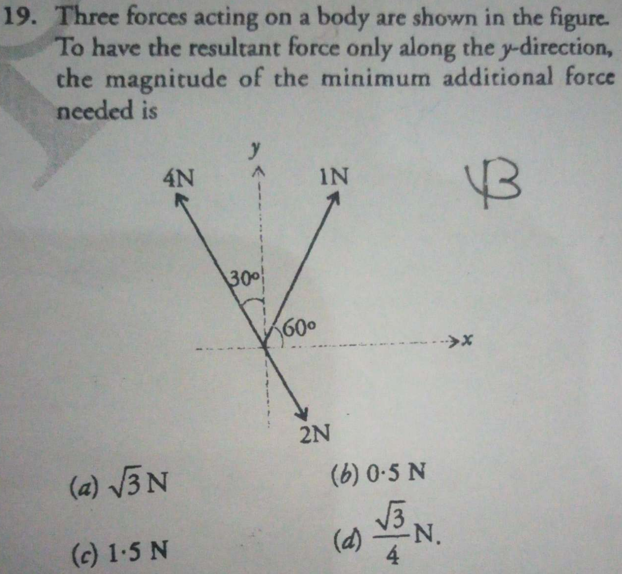 Three forces acting on a body are shown in the figure.To have the resultant force only along the y-direction,the magnitude of the minimum additional force needed is